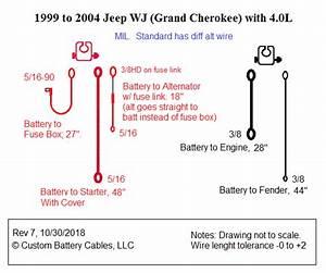 Jeep Cherokee And Grand Cherokee