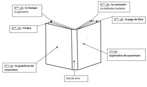 maison du livre de l image et du tout sur mon c d i classe de 6 232 me exercice qcm graphique o 249 trouve t on l auteur