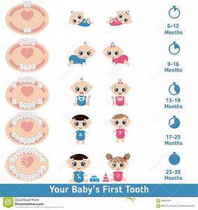 baby teeth growing pain relief