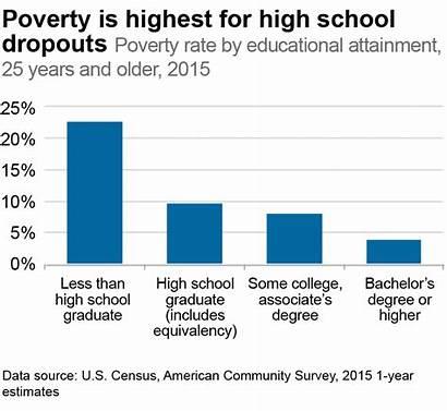 Poverty Jobs Education Digital Schooling Divides Persist