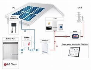 New Lg Chem Resu High Voltage Batteries For Zero Home