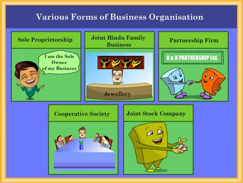 sole proprietorship form of business forms of business organisation revision notes cbse class