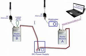Testing M7 Data Radio Modem  U2014 Raveon  Vhf Data Radio