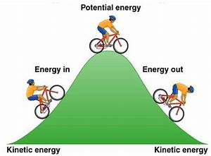Energy Diagrams - Energy!