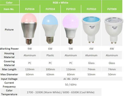 2 4g wireless rf wifi milight gu10 rgbww led light bulb