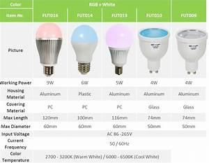 Philips Hue E27 : wireless wifi light bulb adapter hue e14 9w multi ~ Melissatoandfro.com Idées de Décoration