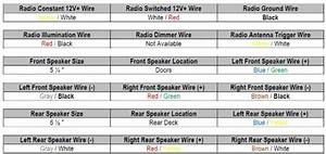 1997 Honda Civic Radio Wiring Diagram