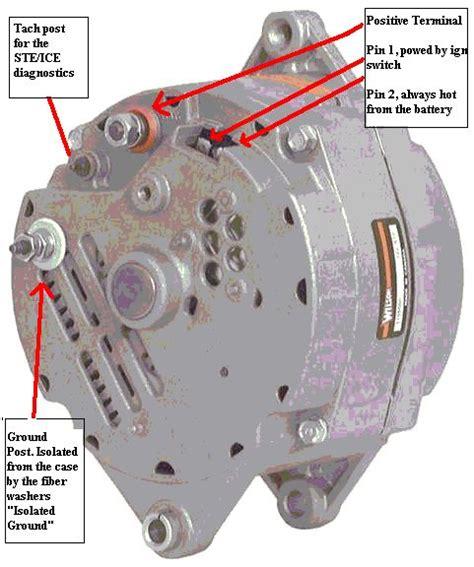 cucv alternator cucv     square body pinterest