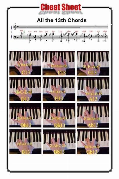 Piano Chords 13th Chord Sheet Play Keyboard