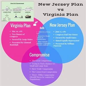 New Jersey Plan  U0026 Virginia Plan