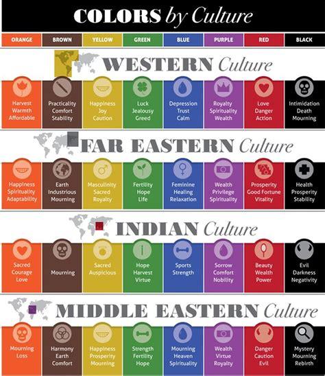colors symbolism a lot like purple the color of nostalgia is cultural