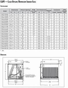3 0 Ton Goodman 18 Seer Two Stage Compressor Heat Pump