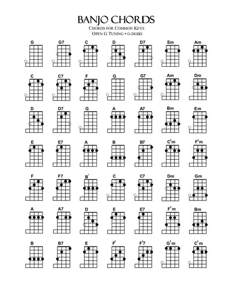 chord chart examples samples   examples