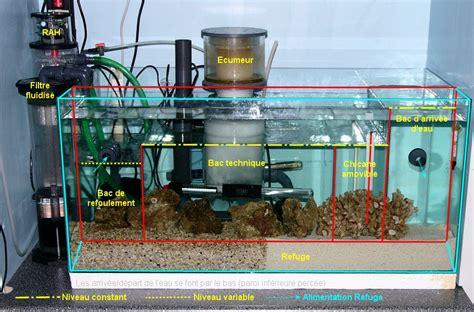 cuisine incorpor馥 leroy merlin comment faire un aquarium d eau de mer 28 images nord manche aquariophilie view topic bac d eau de mer froide bac de d 233 cantation avec