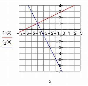 Schnittpunkte Von Funktionen Berechnen : l sungen lineare funktionen teil xi ~ Themetempest.com Abrechnung