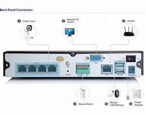 Zmodo 4ch 720p Simplified Poe Nvr System
