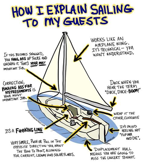 Boat Terms For Leaving by Distraction 911s By Pacific Boats Nautical By