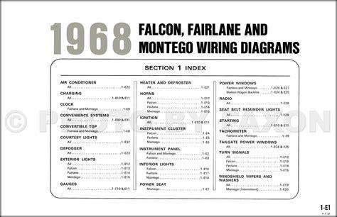 Ford Falcon Fairlane Ranchero Mercury Montego Wiring