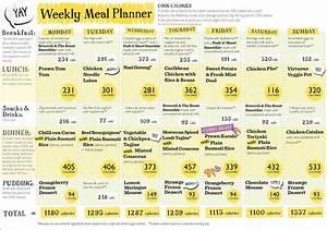 1000 Calorie Diet Meal Plan Google Search Diet