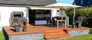 Sonnenschutz Für Garten : sonnenschutz f r die terrasse 5 schattige m glichkeiten ~ Michelbontemps.com Haus und Dekorationen