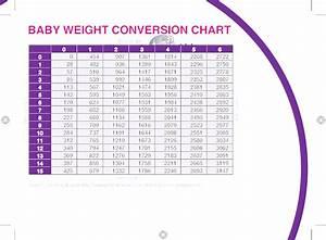 Newborn Baby Checklist Pdf Baby Weight Conversion Chart Free Download