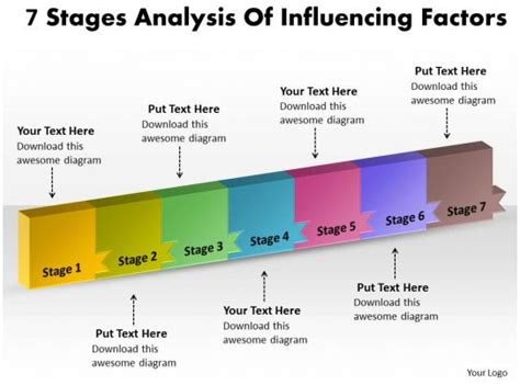 phase diagram analysis  influencing factors