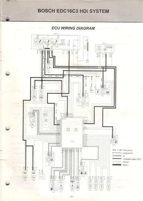 wiring diagram peugeot 406 hdi wiring library