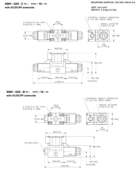 Directional solenoid valve D03/SWH-G02 Series