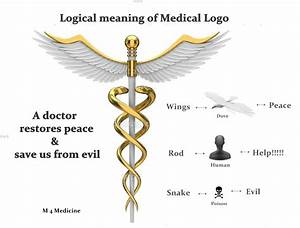 meaning of medical logo | General Knowledge