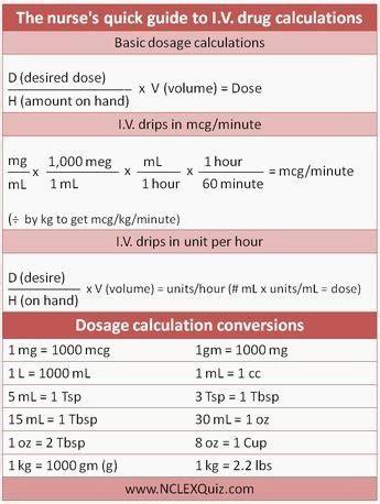 nursing dosage calculation practice worksheets wp