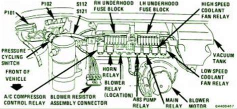 1979 Oldsmobile Fuse Diagram by 1993 Oldsmobile 98 Regency Elite Fuse Box Diagram
