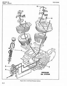 Basic V Twin Engine Diagram  U2022 Downloaddescargar Com