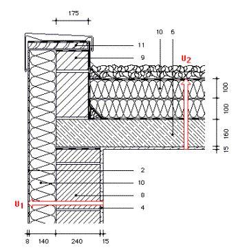 flachdach ohne attika attika flachdach