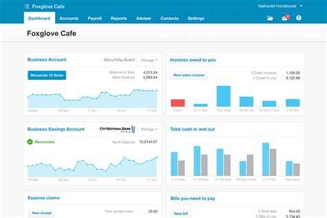 xero review  cloud accounting  bookkeeping worth