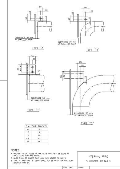 BN-DS-A22 Design Standard - Internal pipe support details