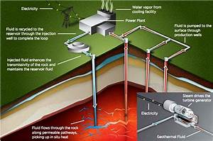 Development Of Geothermal Energy In The Philippines