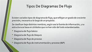 Diagramas De Flujo Juan Guillermo Cohen Kelly Nahanni