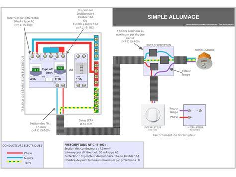 les schemas electriques realisez votre installation