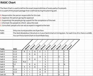 raci chart template out of darkness With rasic template