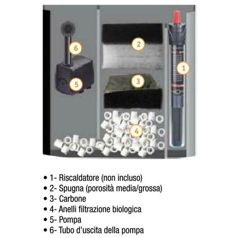 filtro per acquario interno wave black box 400 filtro interno per acquario ulisse