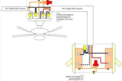 how to install ceiling fan wiring installing mounting bracket ceiling circuit electronica