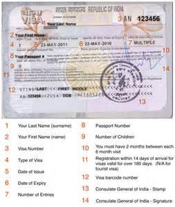 bureau de visa canada lambskindeyt us visit visa requirements india