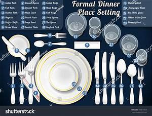 Setting Place Formal Placemat  Place Setting Informal