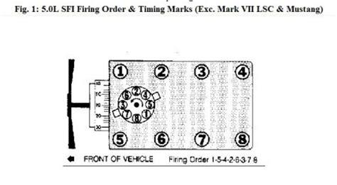 2002 Mercury Spark Wiring Diagram by Spark Wire Diagram 1987 Xr7 5 0 V8 138k