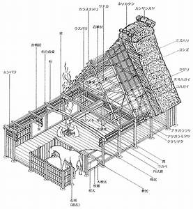 Here Is A Great Technical Diagram Of The Construction Of A
