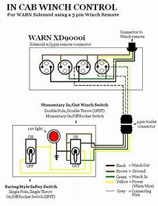 Wiring A Winch Switch In Cab Wiring Diagram