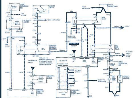 bmw  wiring diagram auto wiring diagrams