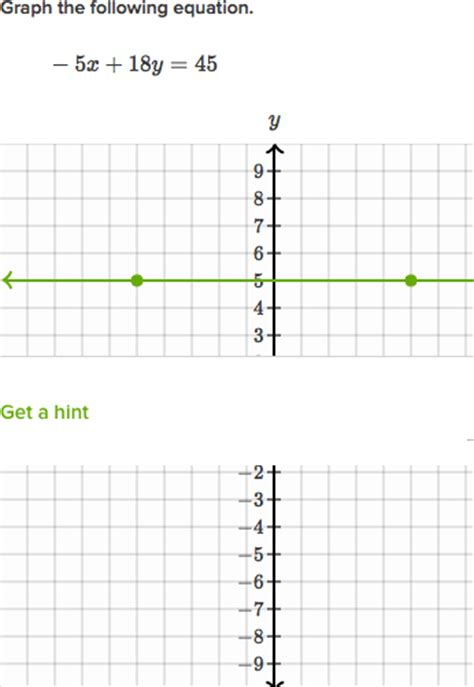 find standard form from graph khan academy resources 8 f a 1 lumos learning