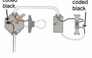 similiar residential ac wiring diagram keywords basic residential electrical wiring diagram on 7 wire trailer