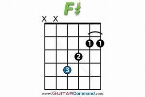 F  Chord Guitar Finger Position Diagrams  U0026 Guitar Lesson